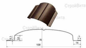 Размеры панели металлоштакетника «Кантри»