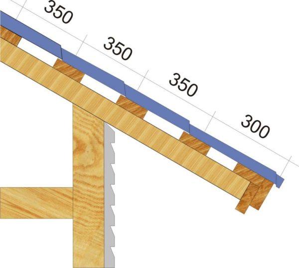 Расстояние между обрешеткой под металлочерепицу Монтеррей, схема