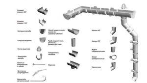 Элементы пластикового водостока «Docke Standart» ,фото