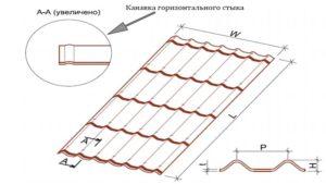 Кровельный волнистый лист Ондулин ЧЕРЕПИЦА, фото