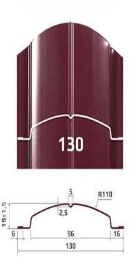 Фото размеров и формы металлического штакетника Европланка для забора